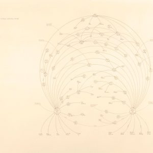 Mark Lombardi: Gerry Bull, Space Research and Armscor of Pretoria, South Africa c. 1972-80 (4th version), 1999. Grafit und roter Kugelschreiber auf Papier